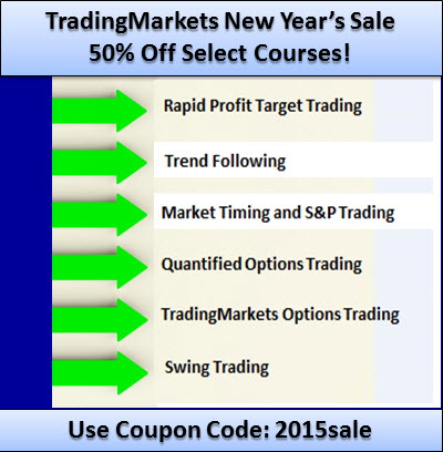 Best etf options trading