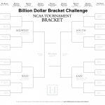 Warren Buffett & the Billion Dollar Bracket