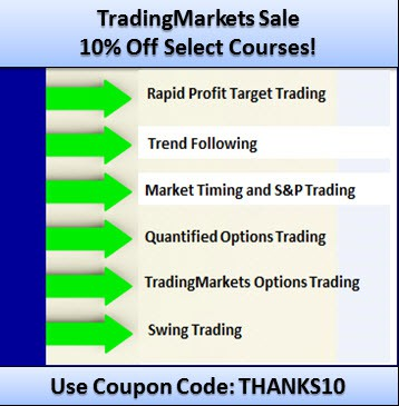 Etf trend trading binary options